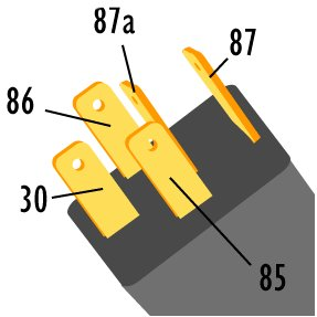 how does a relay work dun bri blog rh jamesatdbg typepad com power relay in car electrical relays in cars