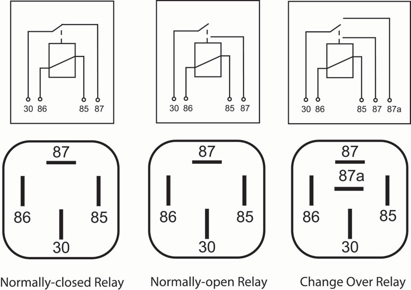 How does a relay work DunBri Blog